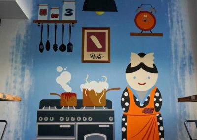 Décoration murale dans le restaurant la Mamma à Annemasse en Haute-Savoie 2019